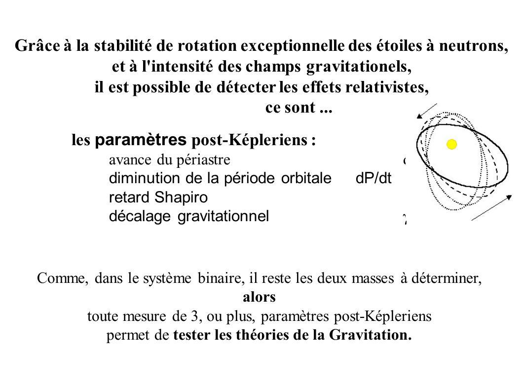 Grâce à la stabilité de rotation exceptionnelle des étoiles à neutrons, et à l'intensité des champs gravitationels, il est possible de détecter les ef