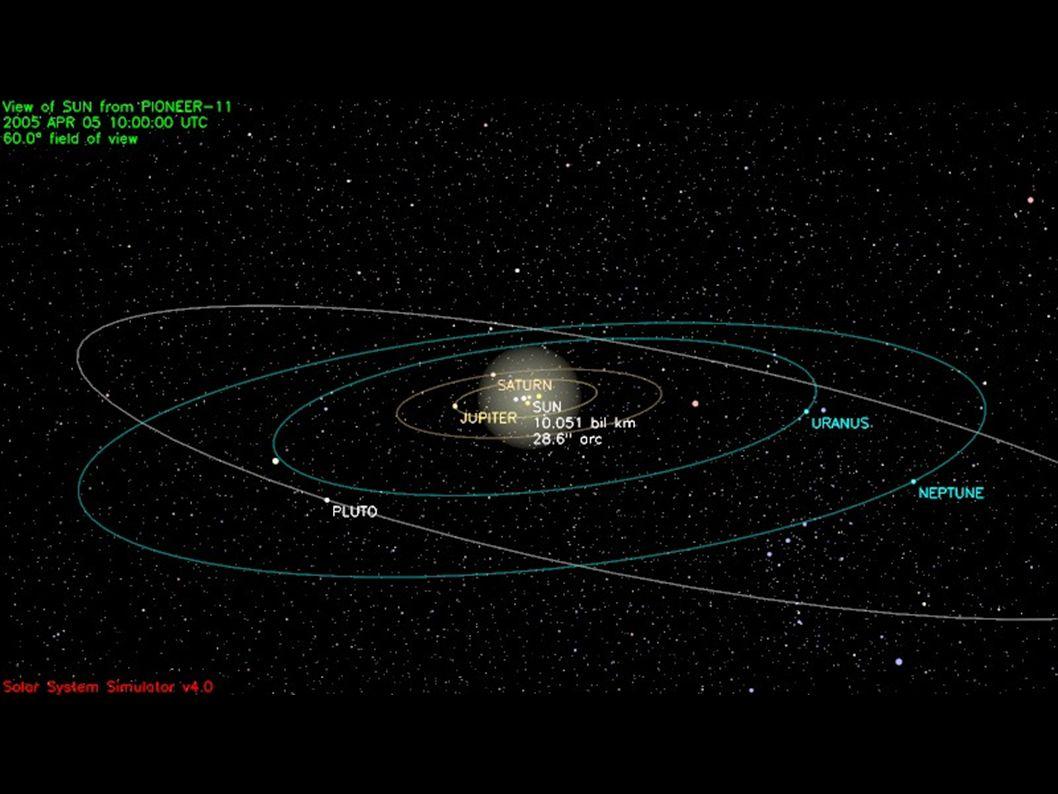 PLAN le décor les pulsars radio la chronométrie et ses applications la gravitation conclusion