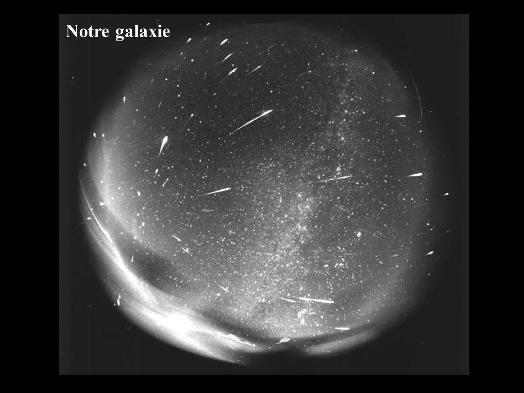 Le mouvement orbital est décrit par 5 paramètres Képleriens : demi-grand axe projetéa.sin(i) ellipticitée période orbitalePorb angle du périastre date du périastreTpa les masses des deux étoiles ne sont pas accessibles .