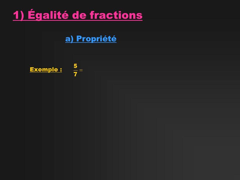 1) Égalité de fractions a) Propriété Exemple :