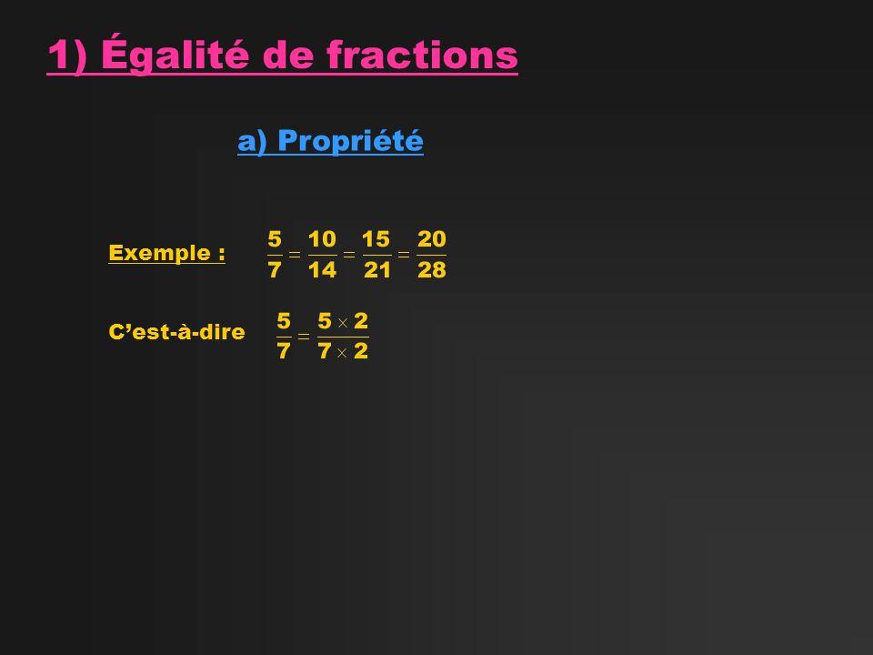 2) Addition et soustraction a) Règle b) Si les dénominateurs sont différents c) Opposé dune fraction