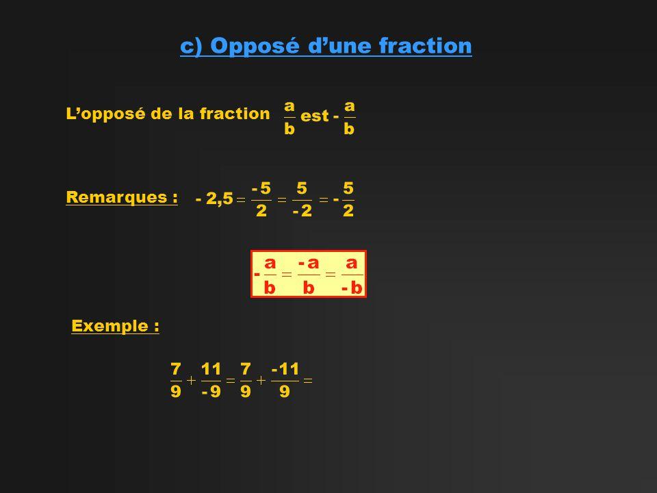 c) Opposé dune fraction Lopposé de la fraction Remarques : Exemple :