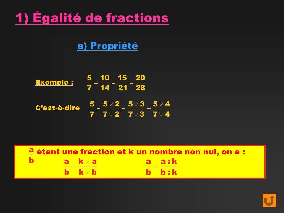 1) Égalité de fractions a) Propriété étant une fraction et k un nombre non nul, on a : Exemple : Cest-à-dire