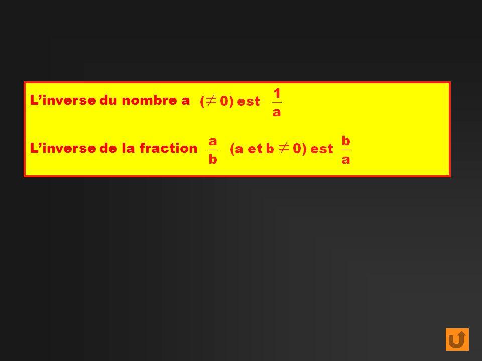 Linverse du nombre a Linverse de la fraction