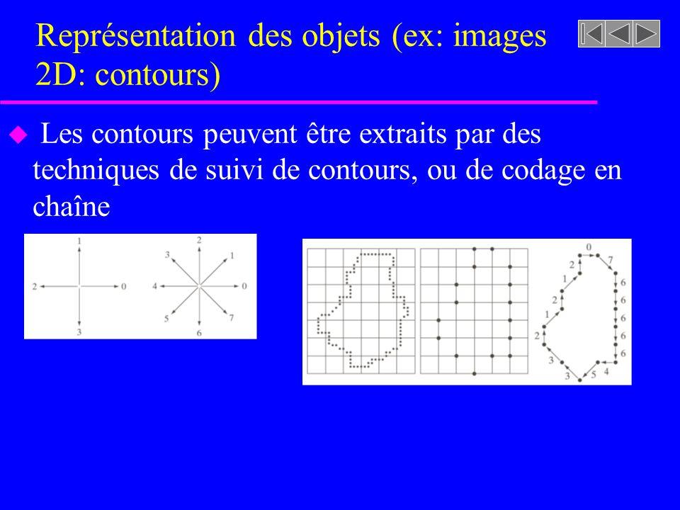 Représentation des objets (ex: images 2D: contours) u Les contours peuvent être extraits par des techniques de suivi de contours, ou de codage en chaîne