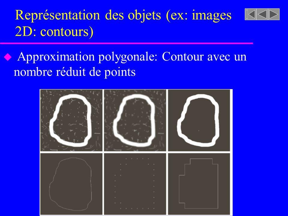Représentation des objets (ex: images 2D: contours) u Approximation polygonale: Contour avec un nombre réduit de points