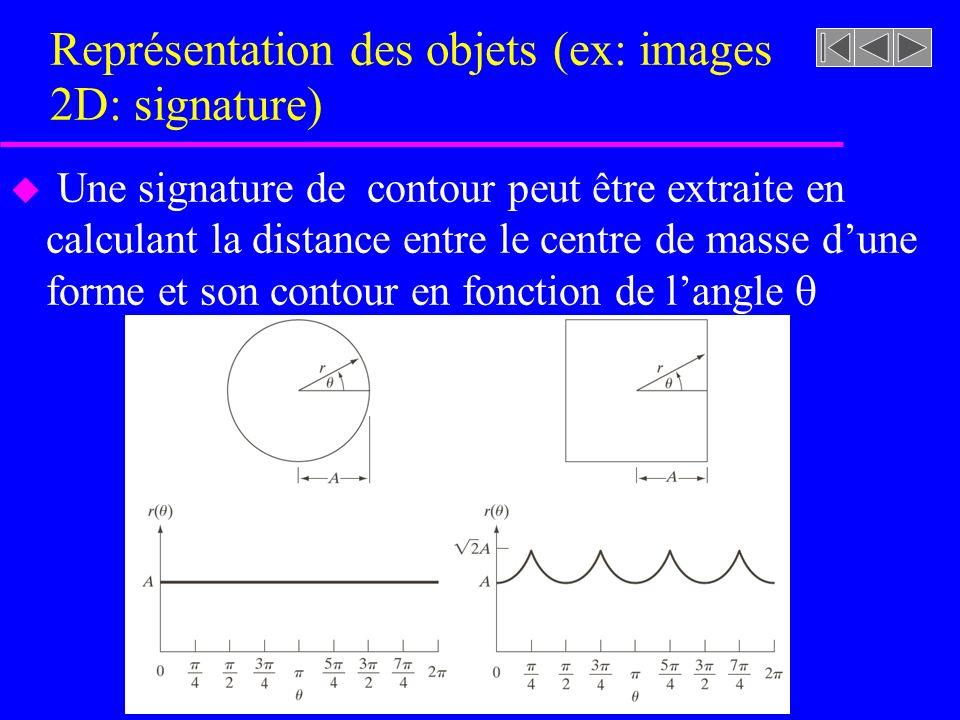 Représentation des objets (ex: images 2D: signature) u Une signature de contour peut être extraite en calculant la distance entre le centre de masse dune forme et son contour en fonction de langle