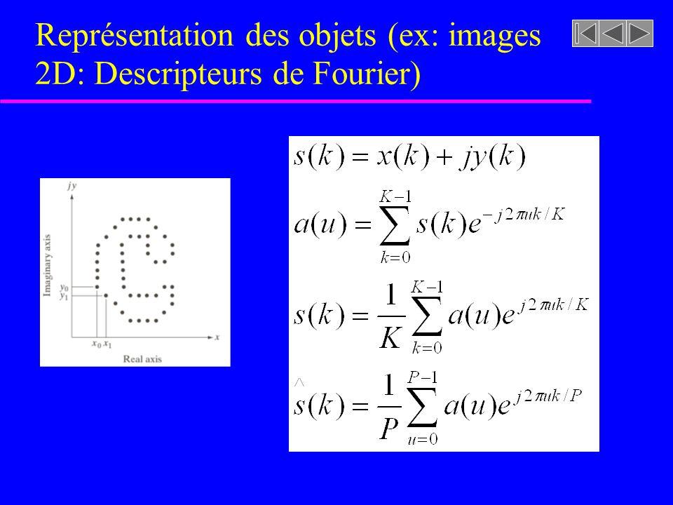 Représentation des objets (ex: images 2D: Descripteurs de Fourier)