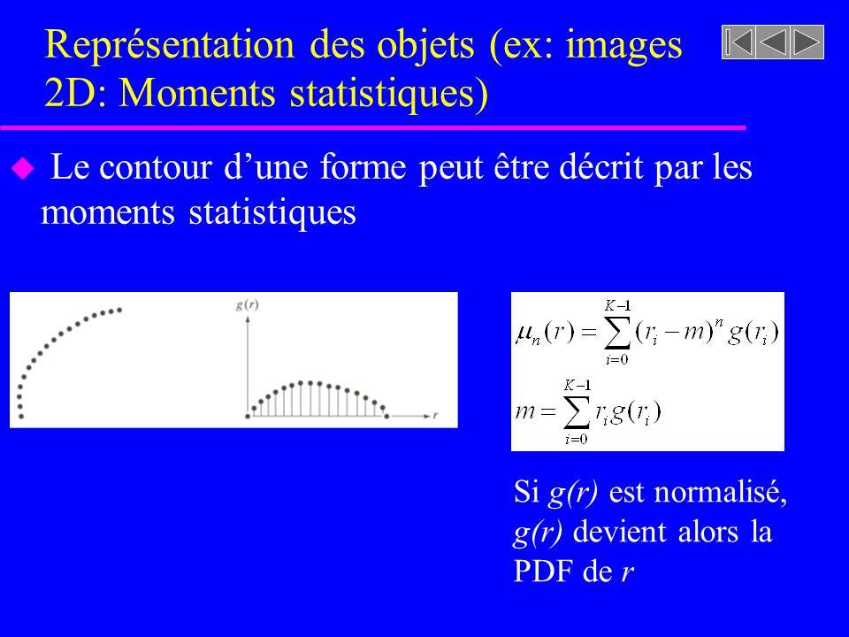 Représentation des objets (ex: images 2D: Moments statistiques) u Le contour dune forme peut être décrit par les moments statistiques Si g(r) est normalisé, g(r) devient alors la PDF de r