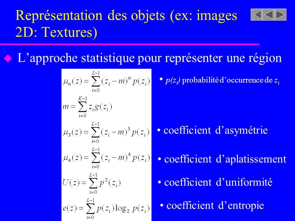 Représentation des objets (ex: images 2D: Textures) u Lapproche statistique pour représenter une région p(z i ) probabilité doccurrence de z i coefficient dasymétrie coefficient daplatissement coefficient duniformité coefficient dentropie