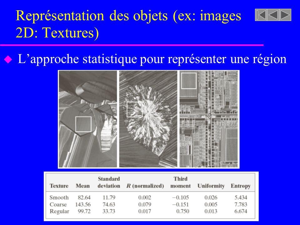 Représentation des objets (ex: images 2D: Textures) u Lapproche statistique pour représenter une région