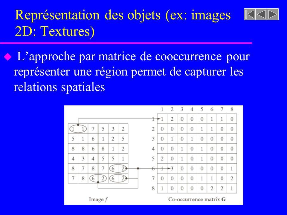 Représentation des objets (ex: images 2D: Textures) u Lapproche par matrice de cooccurrence pour représenter une région permet de capturer les relations spatiales