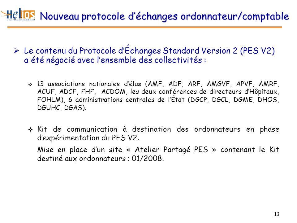 13 Nouveau protocole déchanges ordonnateur/comptable Le contenu du Protocole dÉchanges Standard Version 2 (PES V2) a été négocié avec lensemble des collectivités : 13 associations nationales délus (AMF, ADF, ARF, AMGVF, APVF, AMRF, ACUF, ADCF, FHF, ACDOM, les deux conférences de directeurs dHôpitaux, FOHLM), 6 administrations centrales de lÉtat (DGCP, DGCL, DGME, DHOS, DGUHC, DGAS).