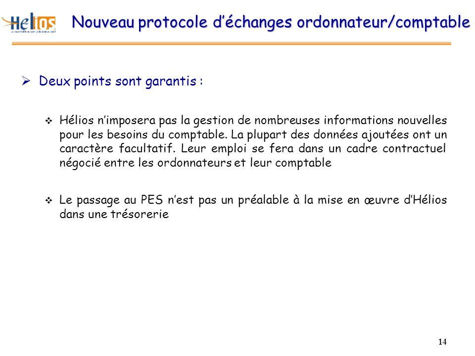 14 Nouveau protocole déchanges ordonnateur/comptable Deux points sont garantis : Hélios nimposera pas la gestion de nombreuses informations nouvelles pour les besoins du comptable.