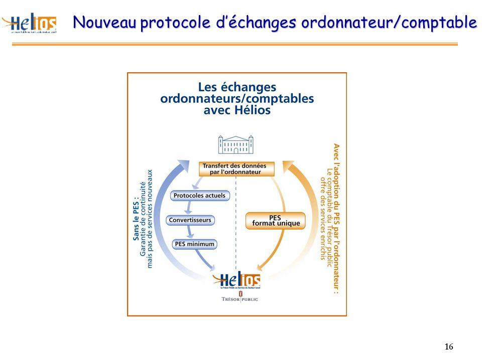 16 Nouveau protocole déchanges ordonnateur/comptable