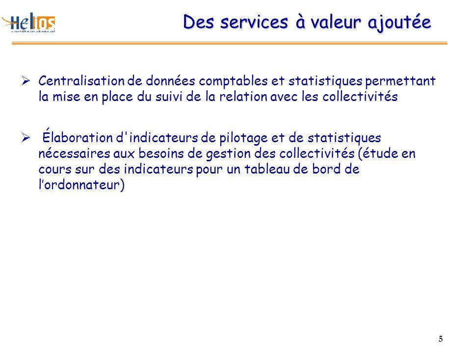 5 Des services à valeur ajoutée Centralisation de données comptables et statistiques permettant la mise en place du suivi de la relation avec les collectivités Élaboration d indicateurs de pilotage et de statistiques nécessaires aux besoins de gestion des collectivités (étude en cours sur des indicateurs pour un tableau de bord de lordonnateur)