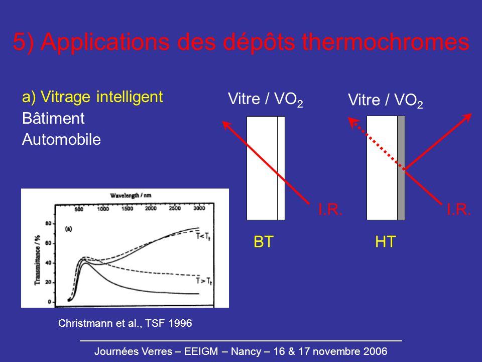 Journées Verres – EEIGM – Nancy – 16 & 17 novembre 2006 5) Applications des dépôts thermochromes a) Vitrage intelligent Bâtiment Automobile I.R. Vitre