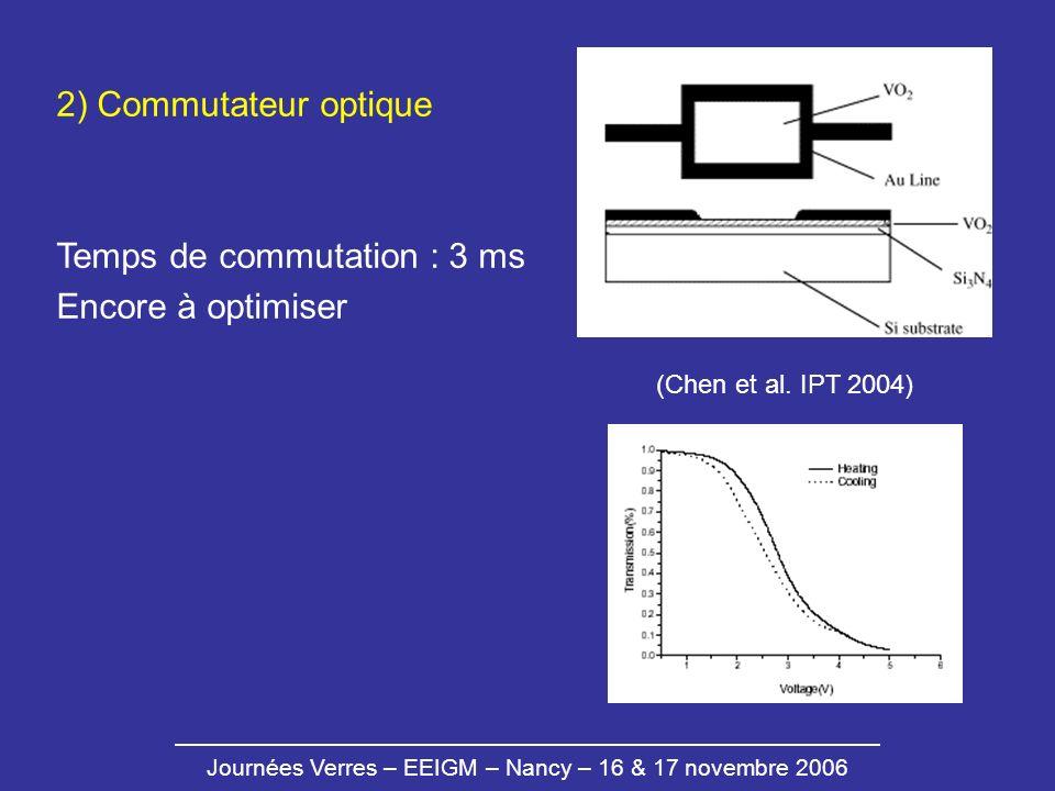 Journées Verres – EEIGM – Nancy – 16 & 17 novembre 2006 2) Commutateur optique Temps de commutation : 3 ms Encore à optimiser (Chen et al. IPT 2004)