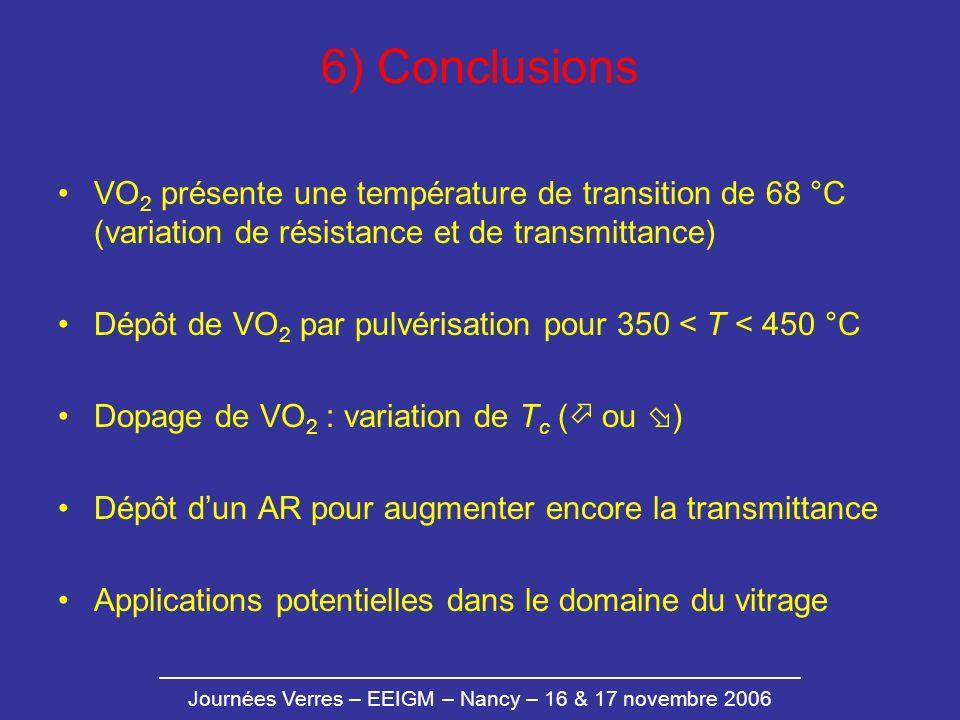 Journées Verres – EEIGM – Nancy – 16 & 17 novembre 2006 6) Conclusions VO 2 présente une température de transition de 68 °C (variation de résistance e
