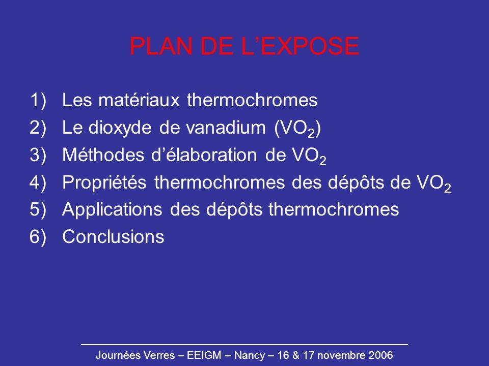 Journées Verres – EEIGM – Nancy – 16 & 17 novembre 2006 PLAN DE LEXPOSE 1)Les matériaux thermochromes 2)Le dioxyde de vanadium (VO 2 ) 3)Méthodes déla