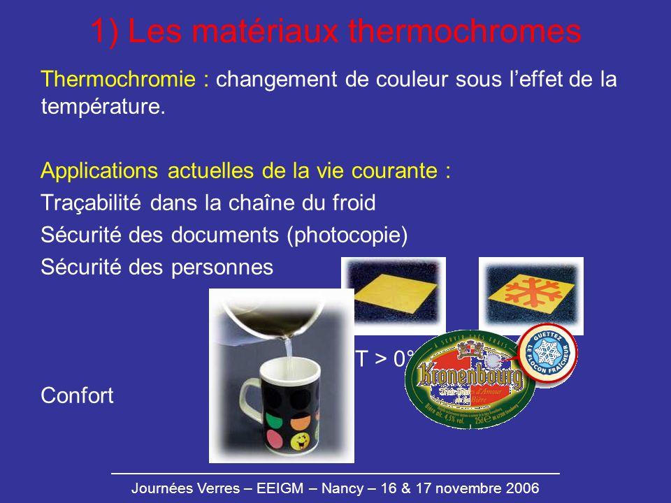 Journées Verres – EEIGM – Nancy – 16 & 17 novembre 2006 1) Les matériaux thermochromes Thermochromie : changement de couleur sous leffet de la tempéra