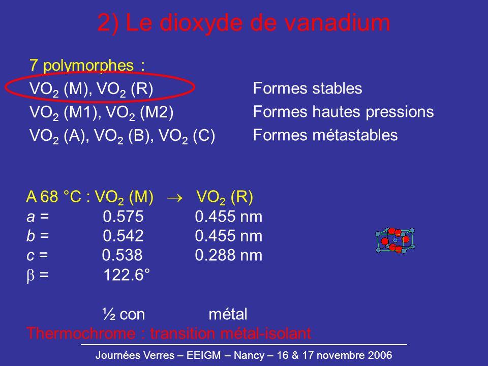 Journées Verres – EEIGM – Nancy – 16 & 17 novembre 2006 2) Le dioxyde de vanadium 7 polymorphes : VO 2 (M), VO 2 (R) VO 2 (M1), VO 2 (M2) VO 2 (A), VO