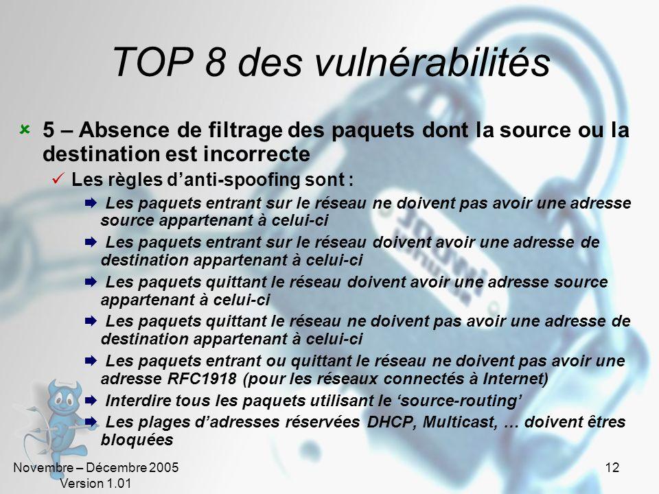 Novembre – Décembre 2005 Version 1.01 12 TOP 8 des vulnérabilités 5 – Absence de filtrage des paquets dont la source ou la destination est incorrecte