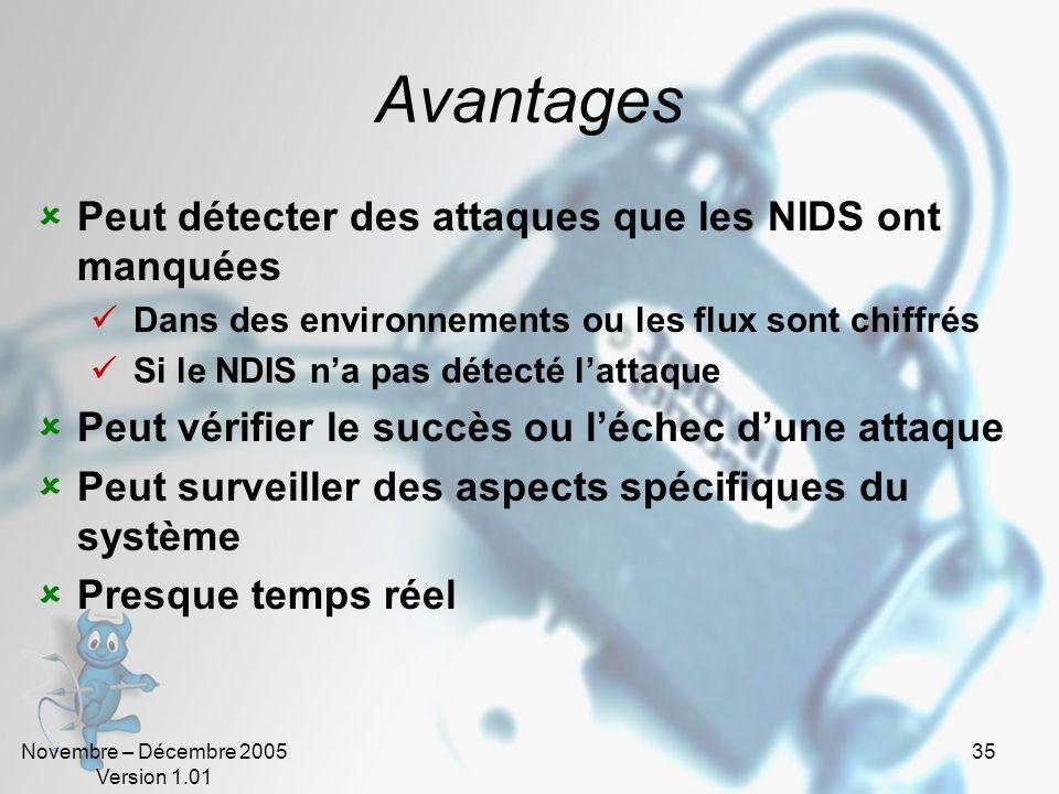 Novembre – Décembre 2005 Version 1.01 35 Avantages Peut détecter des attaques que les NIDS ont manquées Dans des environnements ou les flux sont chiff