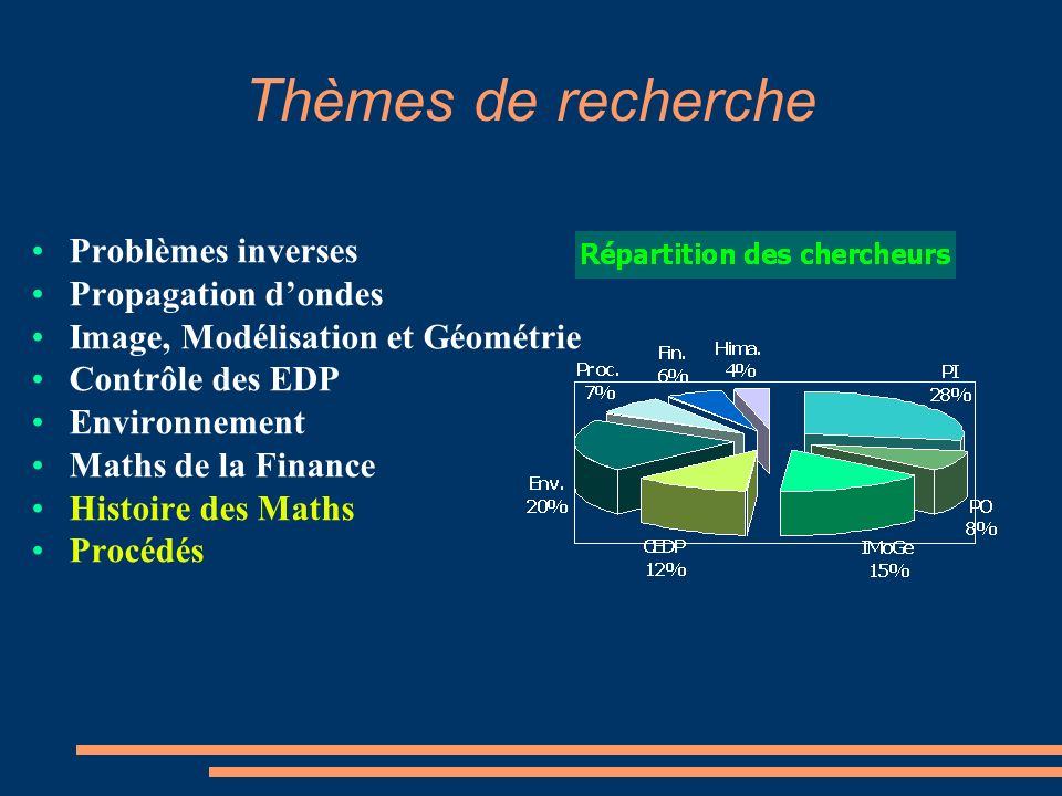 Thèmes de recherche Problèmes inverses Propagation dondes Image, Modélisation et Géométrie Contrôle des EDP Environnement Maths de la Finance Histoire des Maths Procédés