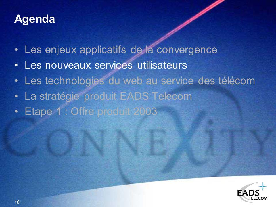 10 Agenda Les enjeux applicatifs de la convergence Les nouveaux services utilisateurs Les technologies du web au service des télécom La stratégie prod