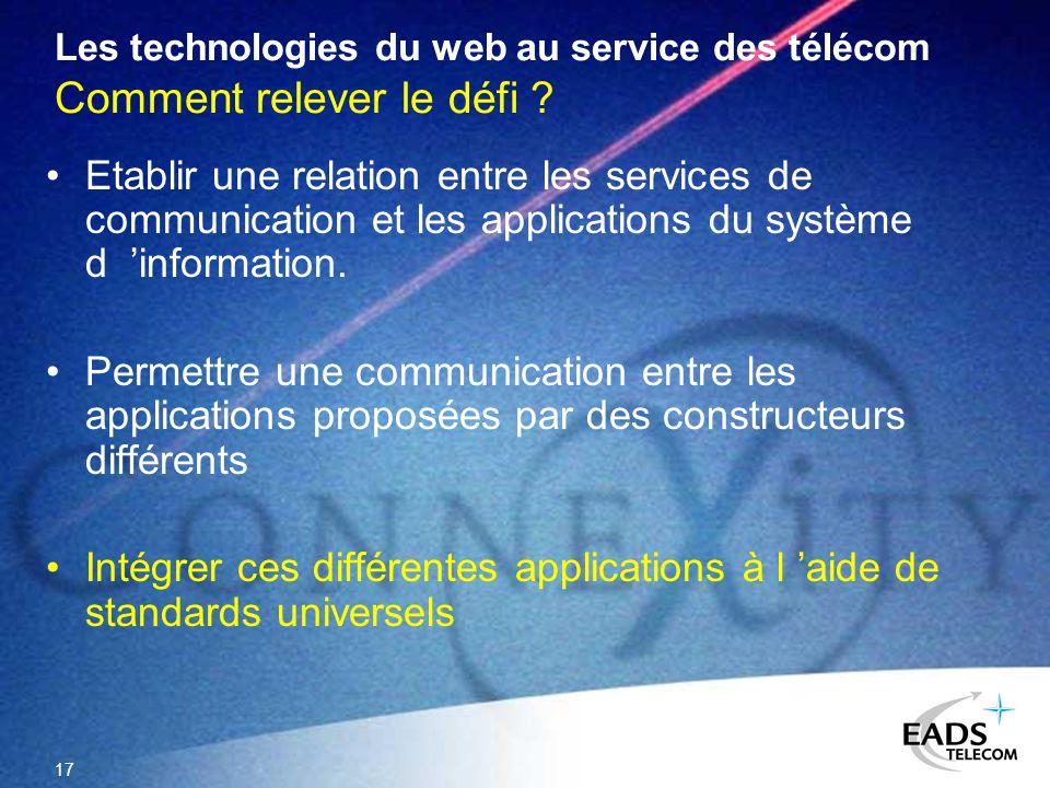 17 Les technologies du web au service des télécom Comment relever le défi ? Etablir une relation entre les services de communication et les applicatio