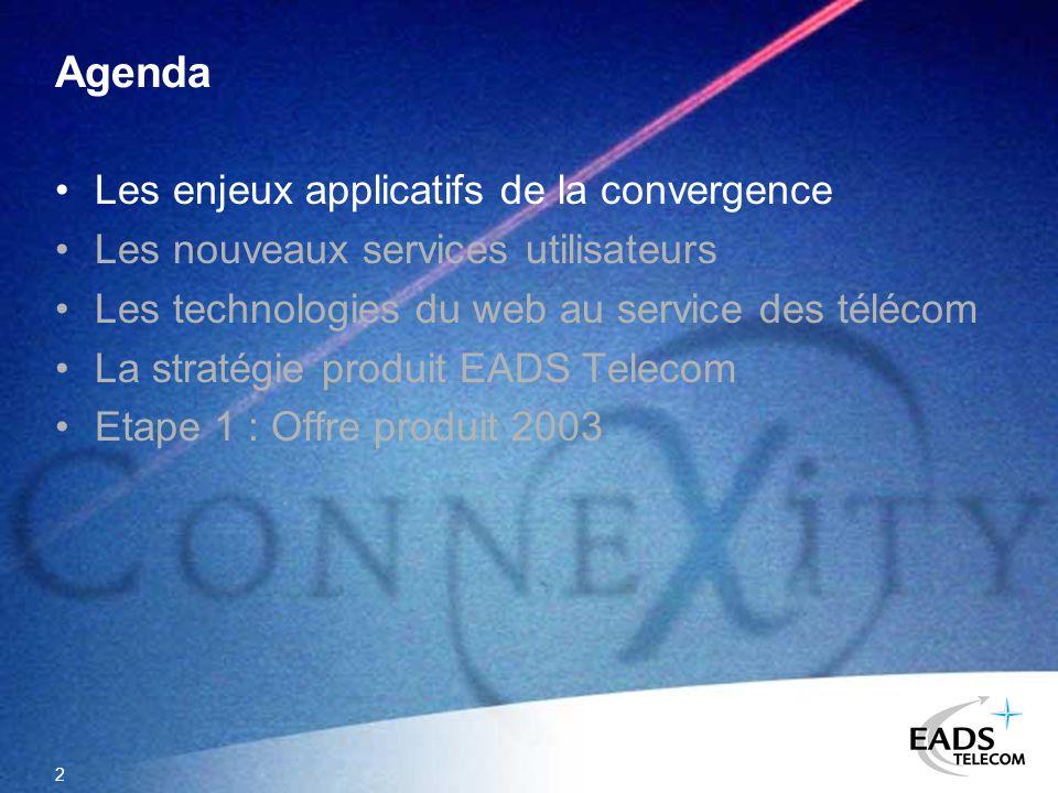 23 Agenda Les enjeux applicatifs de la convergence Les nouveaux services utilisateurs Les technologies du web au service des télécom La stratégie produit EADS Telecom Etape 1 : Offre produit 2003