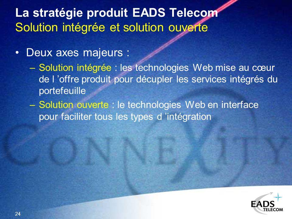 24 La stratégie produit EADS Telecom Solution intégrée et solution ouverte Deux axes majeurs : –Solution intégrée : les technologies Web mise au cœur