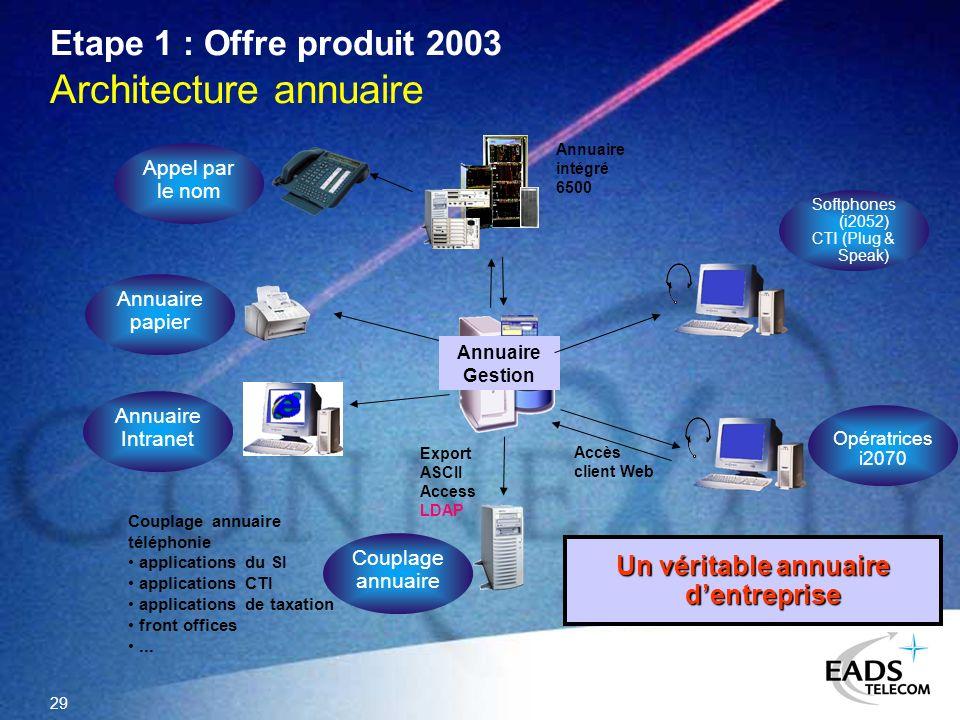 29 Annuaire Gestion Export ASCII Access LDAP Appel par le nom Annuaire papier Annuaire Intranet Couplage annuaire Annuaire intégré 6500 Softphones (i2