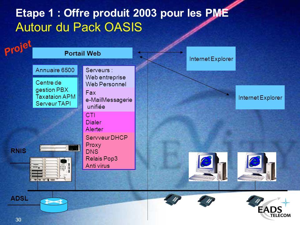 30 Internet Explorer Portail Web Centre de gestion PBX Taxataion APM Serveur TAPI Annuaire 6500Serveurs : Web entreprise Web Personnel Internet Explor