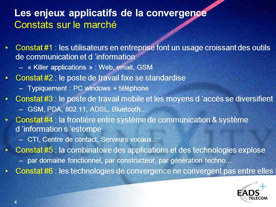 4 Les enjeux applicatifs de la convergence Constats sur le marché Constat #1 : les utilisateurs en entreprise font un usage croissant des outils de co