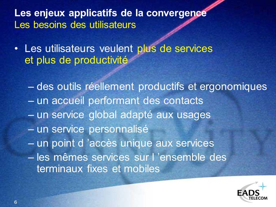 6 Les enjeux applicatifs de la convergence Les besoins des utilisateurs Les utilisateurs veulent plus de services et plus de productivité –des outils