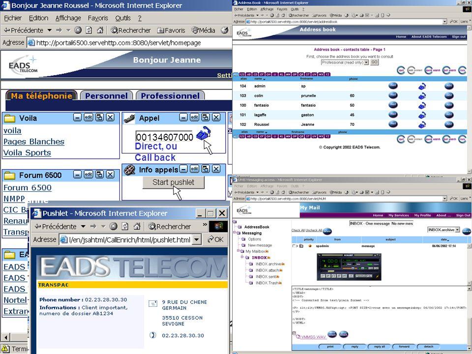 19 Informations Publiques Informations personnelles MessagerieTéléphonie Terminaux Téléphonie fixe Mobile DECT Réseau IP : Lan, Wan, Internet Portail d Entreprise & Proxy Protocoles ouverts (HTTP, XML, LDAP, RTP) Clients PC Browser PDA GSM/ UMTS Mobile Annuaires RTC Architecture Portail générique