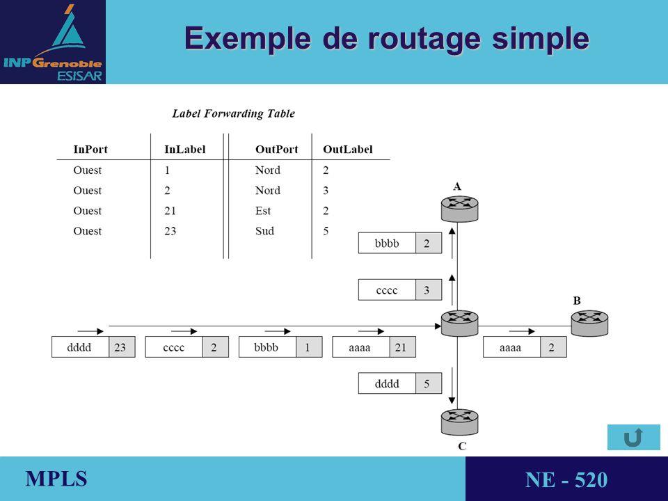 THALES AVIONICS MPLS NE - 520 Exemple de routage simple