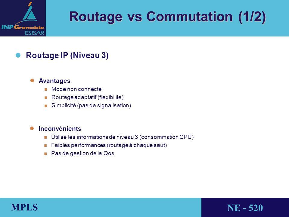 THALES AVIONICS MPLS NE - 520 Routage vs Commutation (2/2) l lCommutation de paquet (Niveau 2) l l Avantages n Nutilise pas les informations de niveau 3 n Performances élevées n Mode connecté (négociation de la qualité de services) n Table de commutation réduite, chemin dédié lInconvénients n Délai de latence supplémentaire (établissement de la liaison) n Complexité n Routage non adaptatif n Signalisation requise (exemple : RSVP)