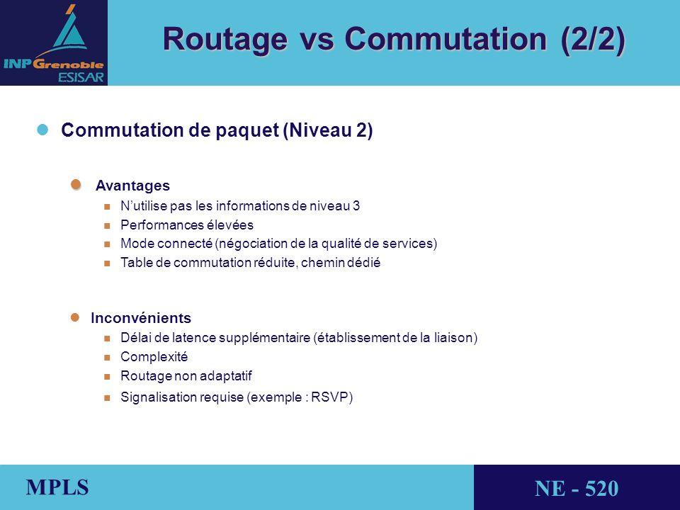 THALES AVIONICS MPLS NE - 520 Composants du MPLS l lLSR ( Label Switch Router ) l lRouteur commutant les paquets suivant le label.