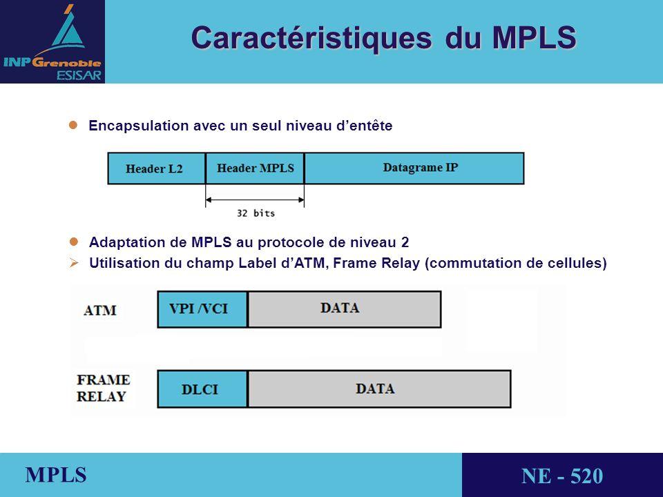 THALES AVIONICS MPLS NE - 520 Caractéristiques du MPLS l lTrame Ethernet sans MPLS lTrame Ethernet avec MPLS