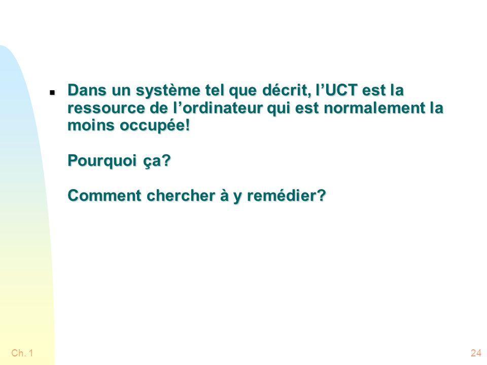 n Dans un système tel que décrit, lUCT est la ressource de lordinateur qui est normalement la moins occupée.