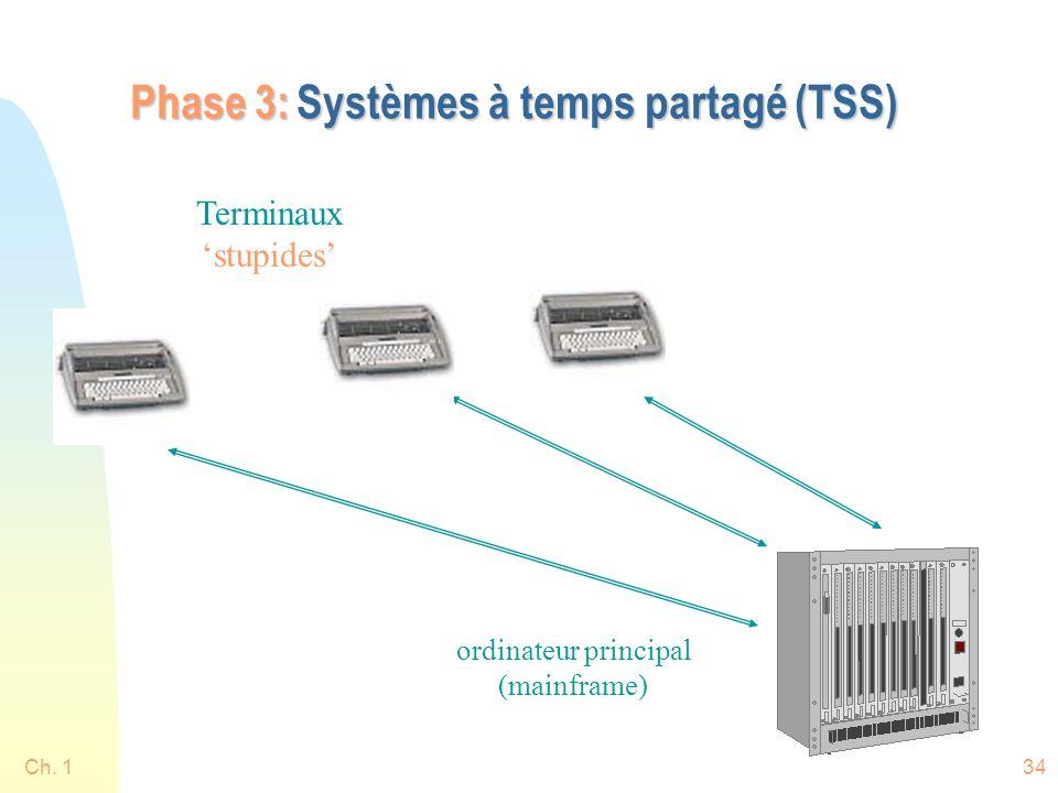Ch. 134 Phase 3: Systèmes à temps partagé (TSS) ordinateur principal (mainframe) Terminaux stupides