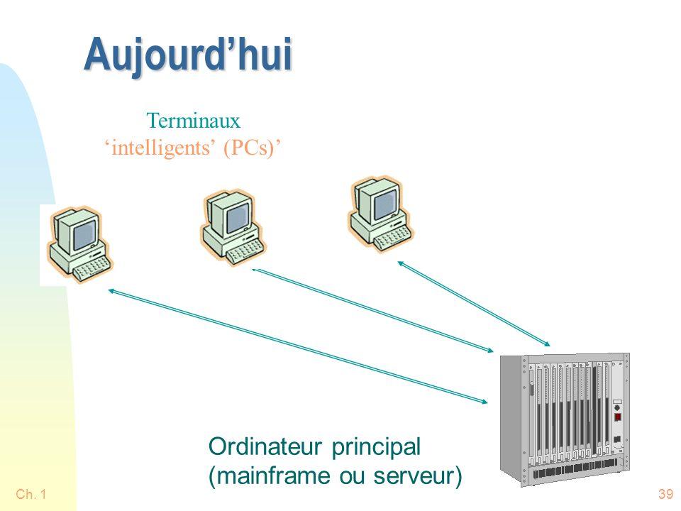 Ch. 139 Aujourdhui Ordinateur principal (mainframe ou serveur) Terminaux intelligents (PCs)