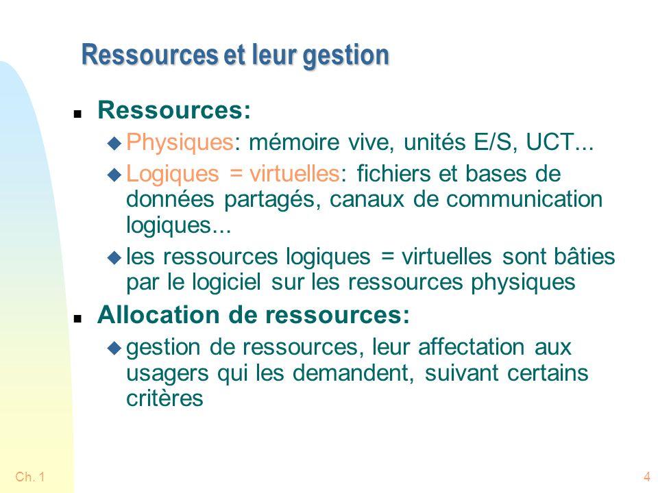 Ch. 14 Ressources et leur gestion n Ressources: u Physiques: mémoire vive, unités E/S, UCT...