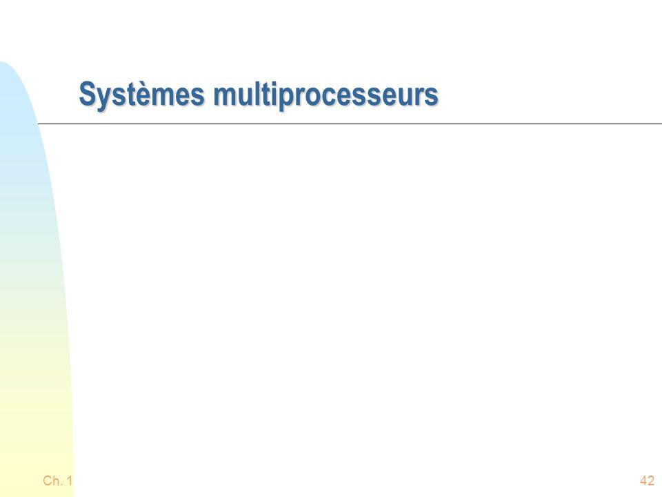 Systèmes multiprocesseurs Ch. 142
