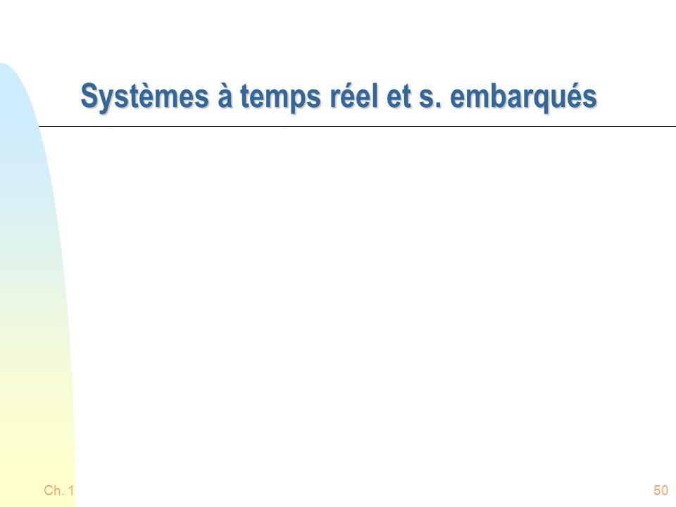 Systèmes à temps réel et s. embarqués Ch. 150