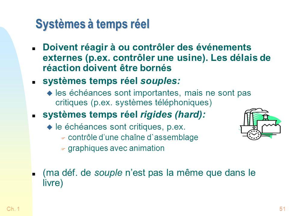 Ch. 151 Systèmes à temps réel n Doivent réagir à ou contrôler des événements externes (p.ex.