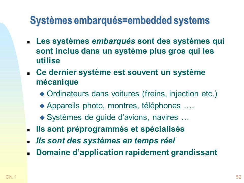 Systèmes embarqués=embedded systems n Les systèmes embarqués sont des systèmes qui sont inclus dans un système plus gros qui les utilise n Ce dernier système est souvent un système mécanique u Ordinateurs dans voitures (freins, injection etc.) u Appareils photo, montres, téléphones ….